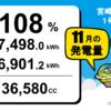 宮崎県三股町1号発電所の11月度の総発電量