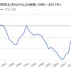 日本円と米国ドルは特別だと思う件。通貨発行ができる国。