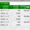 7/13振り返り(2379デイトレ)