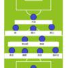 【セネガル戦ではココを見てほしい!】日本代表の試合をもっと楽しもう!セネガル戦に勝利するためのポイントを紹介【ロシアW杯】