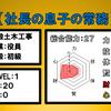 5.一般土木の初級役員!【社長の息子の常務】の仕事ぶり!?
