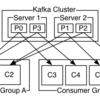Apache KafkaのConsumerを、特定のパーティションに手動で割り当てる
