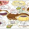 【しごと】月刊ローチケHMV10/15号 どらもっち