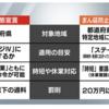 4/24<大型連休前の緊急事態宣言/都ホテル/プラグインの販売>
