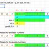 Sortアルゴリズムの消費メモリについて(続 〜In-place merge sort & Multithread merge sort〜)