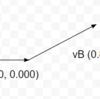 2つのベクトルのなす角を得る