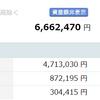 【投資】ついに含み益になった!日本株もアメリカ株も投資信託の積立nisaも!三菱商事は売るべきか買い増しすべきか