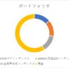 2020年7月・600万円インデックス購入