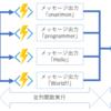 Azure Functionsの拡張機能「Durable Functions」で複数関数の並列実行を行う(ファンアウト/ファンイン)
