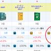 【ウイルスバスター】66.1%の価値は…