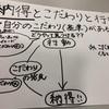8/27 須田さんの講演会を聞いて