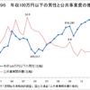 日本でタブー視されている男性の貧困問題