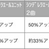 【デレステ】LiveParadeでシンデレラエールユニットを3曲設定したら獲得経験値も3曲分増えるのか?