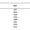 瀬戸大也400m個人メドレー決勝いつ?世界水泳2017の出場種目と日程を日本時間で