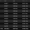 【ラン日記】10kmLT走の日