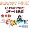 【FX】本家トラリピ(マネスク) vs. 半自動トラリピ(マネパ) 2019年12月度実績比較