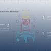ChainZilla:Bespokeブロックチェーンサービス - Komodo(コモド)、NEM(ネム)、Qtum(クオンタム)のための ICOコンサルティング