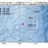 2017年10月01日 01時48分 八丈島東方沖でM3.3の地震
