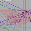 仮想通貨の今後の価格予想(6月21日)