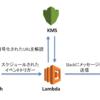 AWSの利用料を定期的にSlackに通知する仕組みをTerraformで自動構築