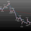 欧州時間の米ドルの見通し 米中貿易戦争の行方
