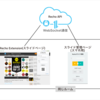 WebスライドにリアルタイムでリアクションできるChrome拡張「Recho」をリリースした【開発編】