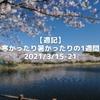 【週記】寒かったり暑かったりの1週間 2021/3/15-21
