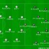 UCL16-17-E4-モナコ.vs.CSKAモスクワ