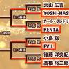 YOSHI-HASHI、KENTA、EVIL、裕二郎が勝つ!:ニュージャパンカップ2020 予想 Part4