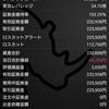 【号外】FX収支公開