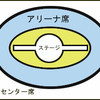 『ももクロ一大事2012 〜横浜アリーナまさかの2DAYS〜 見渡せば大パノラマ地獄』