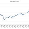 インデックス投資の利点 #3 歴史的に負ける確率が低い