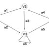 【グラフ理論とネットワーク理論】Matrix Expression of Graphs and Paths #2