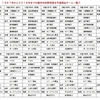 2018社会人野球 トヨタ自動車東日本都市対抗野球出場記念記事。岩手代表が東北王者を取り戻すまで-序章-