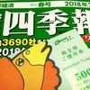 【第1回】湘南投資勉強会