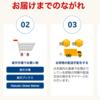 楽天グローバルエクスプレスを使ってみた!Amazon Globalとの比較(キャンペーン情報や評判も!)