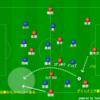 J1リーグ第33節 FC東京vs浦和レッズ プレビュー