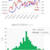 短期トレード結果_210913(月) ¥-481,326