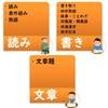漢字検定準1級の勉強法とおすすめの参考書を紹介する