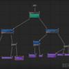 UE4 ビヘイビアツリーで巡回+攻撃する敵AIを作るのに苦労した話