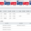 兼業 FX#009 CAD/JPY 2019/05/28