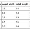 列名とかデータ加工に使うpandasの便利な機能まとめ (python・機械学習)