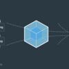 BrowserifyからWebpack(バージョン2.2.1)に移行してみた
