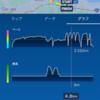 太もも前の筋肉痛|40代ランナー