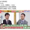 4/24株式トレード経過