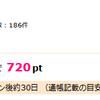 【ハピタス】カブドットコム証券の口座開設で720ポイント付与!
