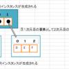 Java Silver への道 配列の作成と使用編