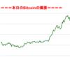 <途中経過①>BitCoinアービトラージ取引シュミレーション結果(2017年8月25日)