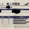 早稲アカ 中1準備講座に行ってみる(入塾テスト結果あり)