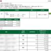 本日の株式トレード報告R2,07,10